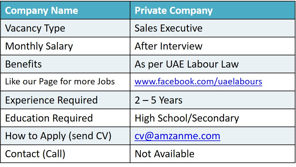 We UAE Labours offering Free New Jobs inwards Dubai to our visitors Across Globe Sales Job inwards Dubai