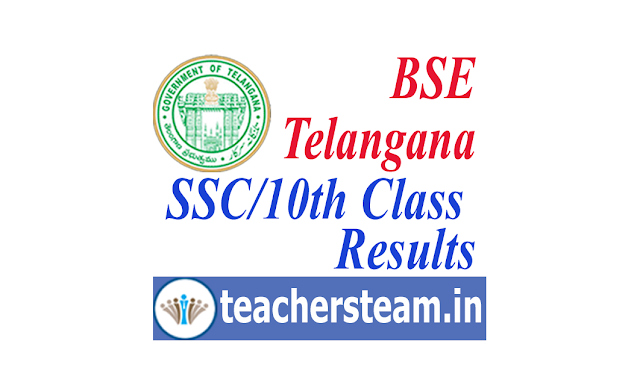 Telangana SSC/10th Class Results 2019