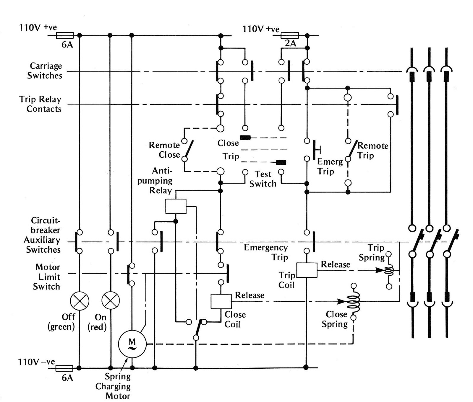 Relay Controlled Circuit Breaker Relaycontrol Controlcircuit Diagram Seekic Engineering Photosvideos And Articels Search Engine