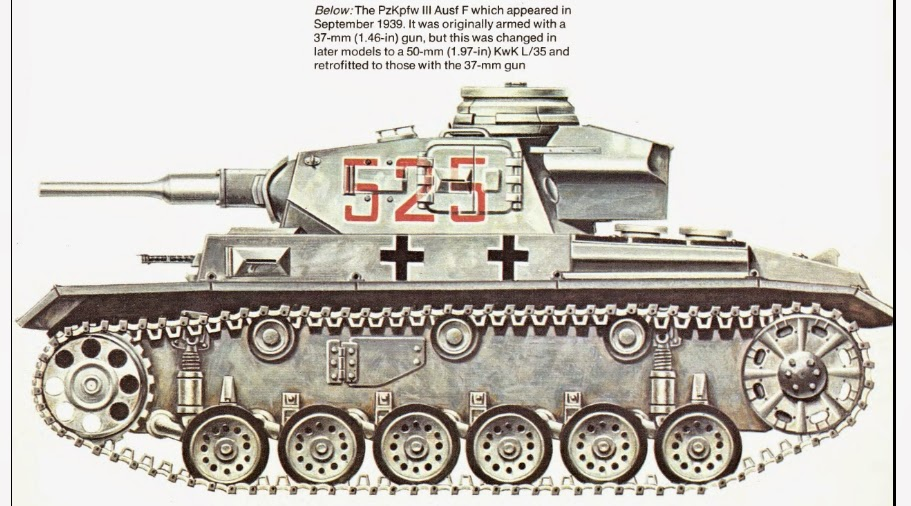 Axis Tanks and Combat Vehicles of World War II: Early Panzer III