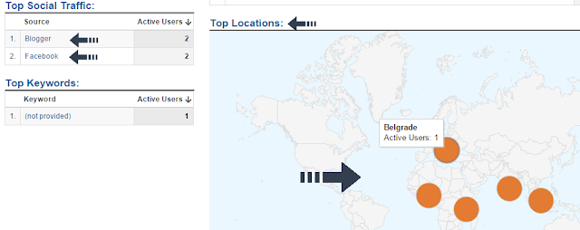see users location