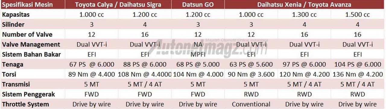speedometer grand new avanza toyota all kijang innova 2.4 a/t diesel perbandingan mencolok cayla vs ...