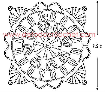 diagrama-granny-ganchillo