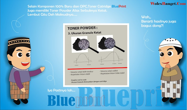 Toner Cartridge Blueprint