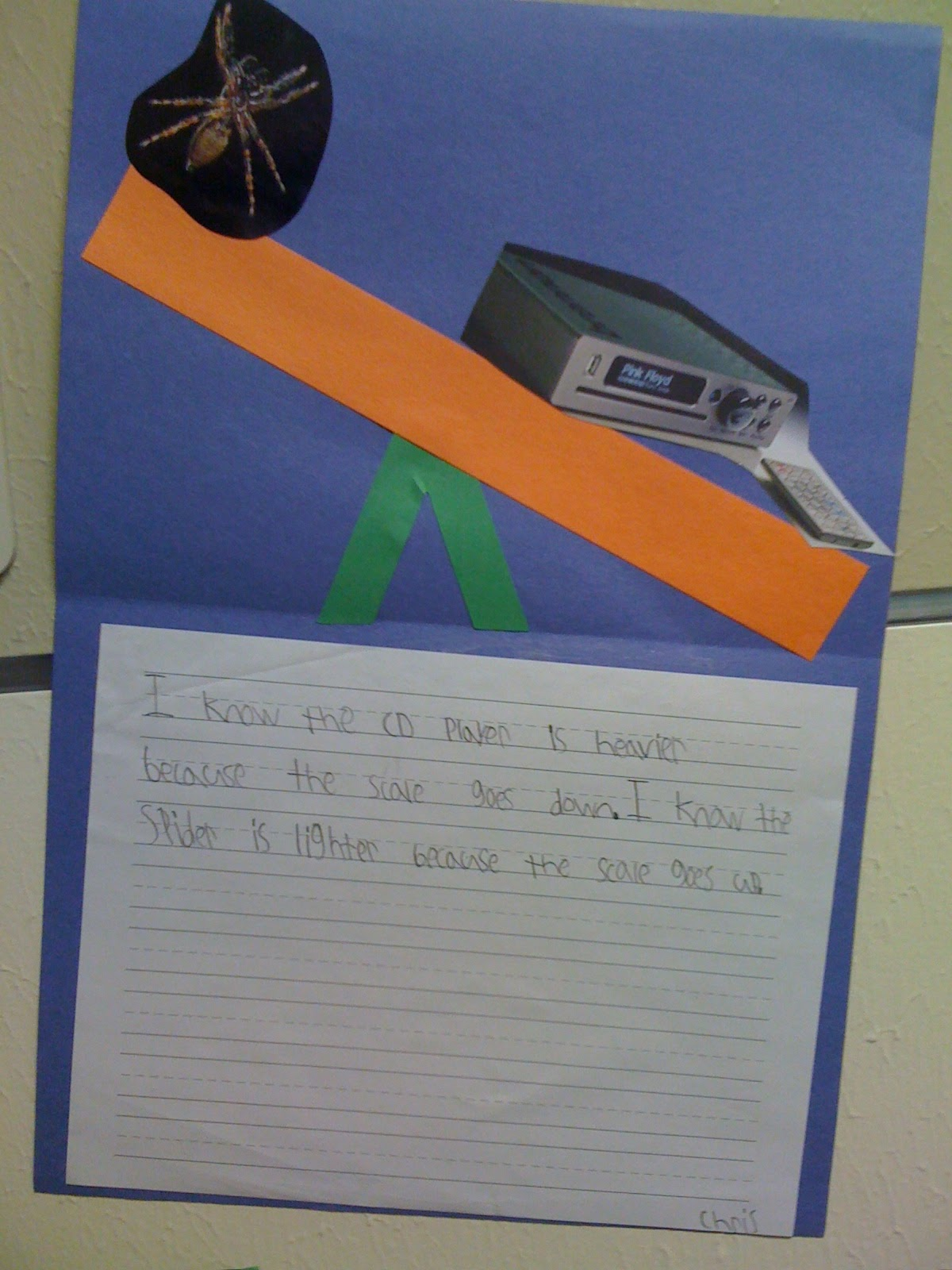 Bishop S Blackboard An Elementary Education Blog Balance