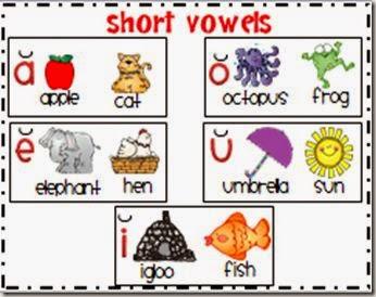 Image result for short vowel clip art