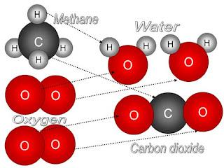 Belajar Kimia : Energi 1