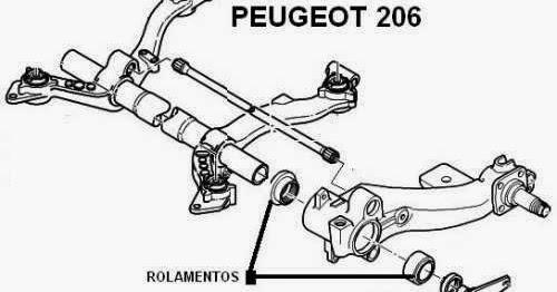 Meu Ex-Peugeot 206 Soleil 1.6 8V: Barulho na suspensão