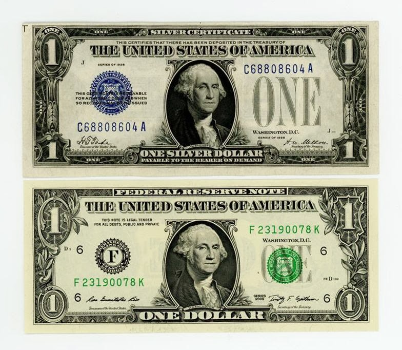 what is the dollar backed by