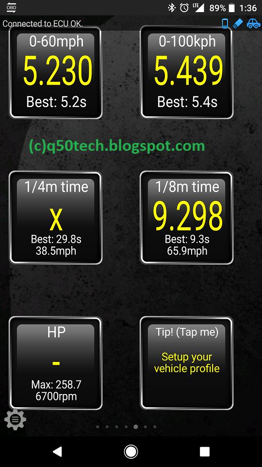 Best 0 60mph Time