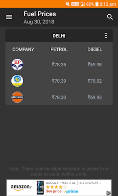 Daily Petrol Diesel Price in India