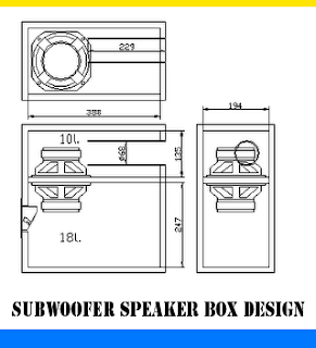 Subwoofer Speaker box design