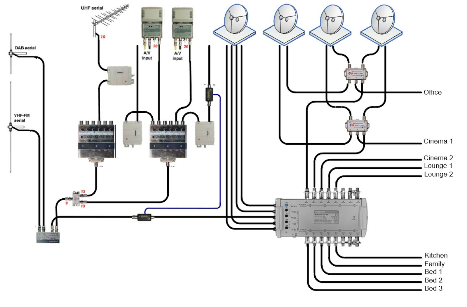 Modular House Wiring