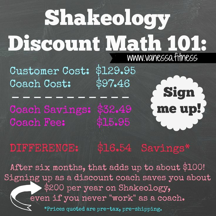 Beachbody Coach Tax Write Offs