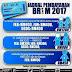 BR1M Peringkat Ketiga Dibayar Mulai 16 Ogos 2017