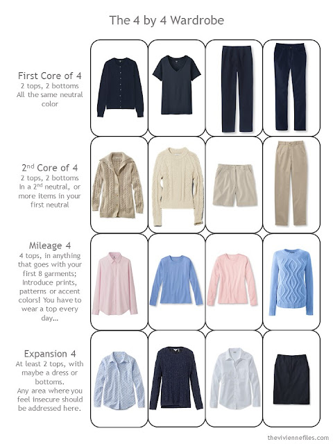 "a ""4 by 4 Wardrobe"" in navy, khaki, blue and pink"