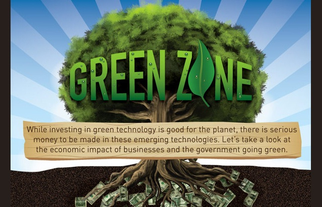 Image: Green Zone