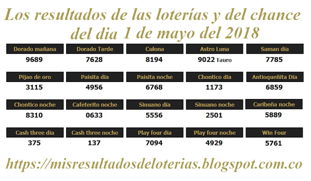 Resultados de las loterías de Colombia | Ganar chance | Los resultados de las loterías y del chance del dia 01 de Mayo del 2018