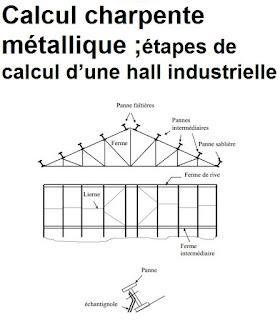 calcul charpente m tallique tapes de calcul d une hall