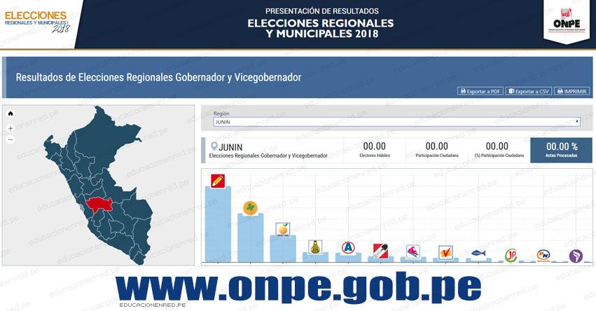 ONPE: Resultados Oficiales en JUNÍN - Elecciones Regionales y Municipales 2018 (7 Octubre) www.onpe.gob.pe