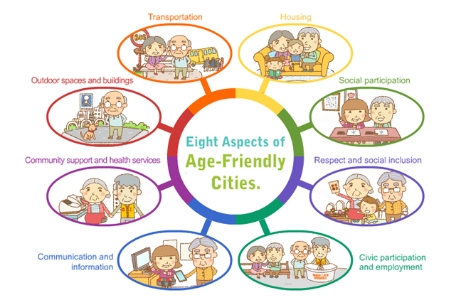 Age friendly cities