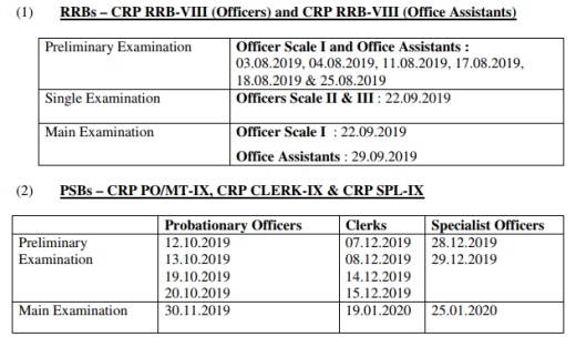 ibps calendar 2019,ibps calendar 2019-2020,ibps po exams 2019,ibps clerk exams 2019,ibps specialist officers 2019
