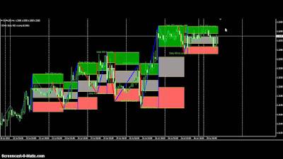 Winning FOREX Trading