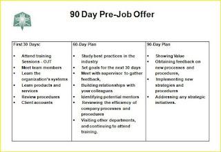 30 60 90 plan template pdf
