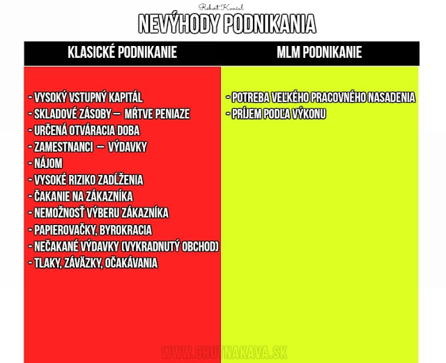 http://kaffakava.ganodermakava.sk/