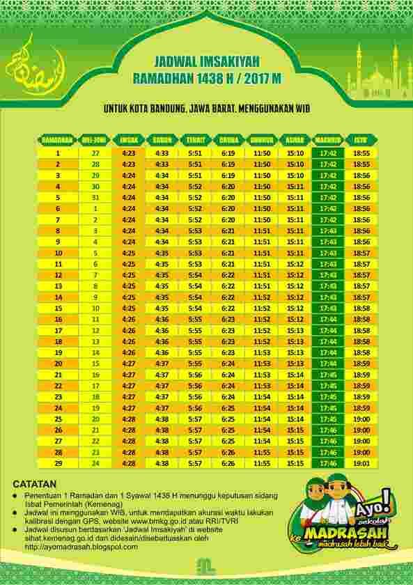 Jadwal Imsakiyah 2017 untuk 27 Kab/Kota Jawa Barat - Ayo ...