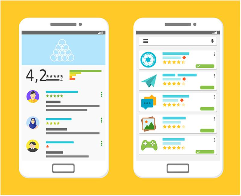 Best Productivity Apps Of Android Smartphones