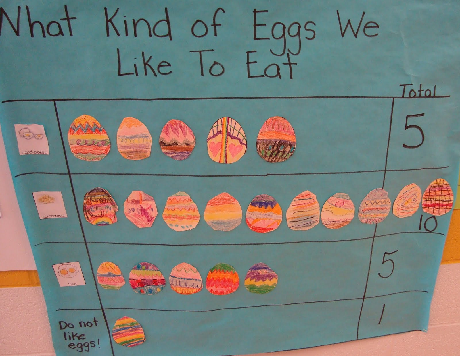 My First Grade Backpack Egg Stra Special Animals Hatch