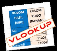 Rumus Excel VLOOKUP Data di Kiri