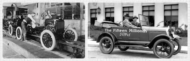 Збірка автомобіля на заводі Генрі Форда