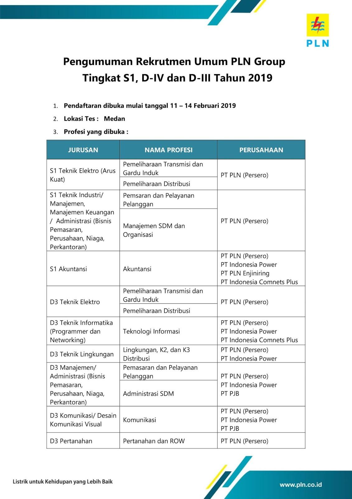 Rekrutmen PLN Group Wilayah Medan, Surabaya, Yogyakarta, Bandung Tingkat S1 D4 D3 Tahun 2019