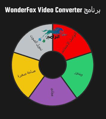 program WonderFox Video Converter