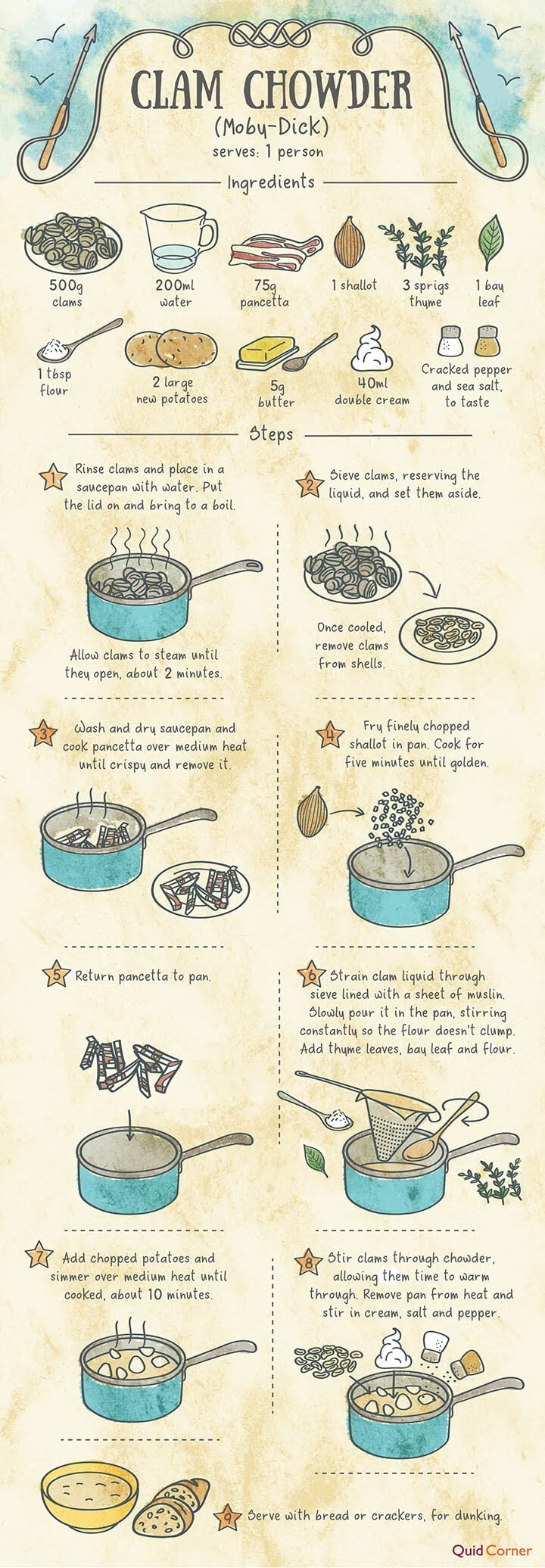7 Dishes From Famous Books (And How to Make Them)