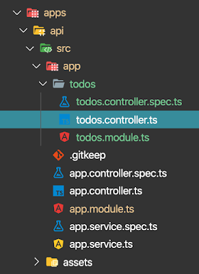 folder structure for todos module, nest js Nx Monorepo example for todos module