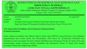 Surat Edaran Ditjen GTK Percepatan Inpasing Kuota 2014 & 2016