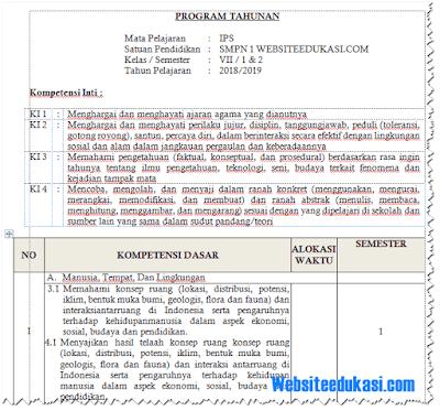 Prota, Promes IPS Kelas 7 SMP/MTs K13 Revisi 2018
