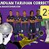 PANDUAN TARUHAN CORRECT SCORE