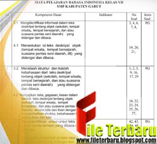 Download Kisi-Kisi SMP Mata Pelajaran Bahasa Indonesia Kelas 7