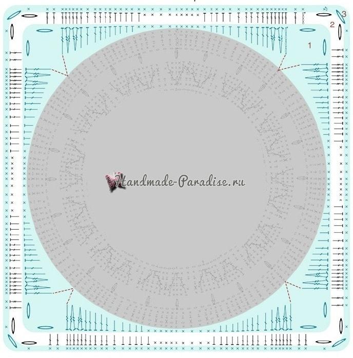 esquema-mandala-crochet