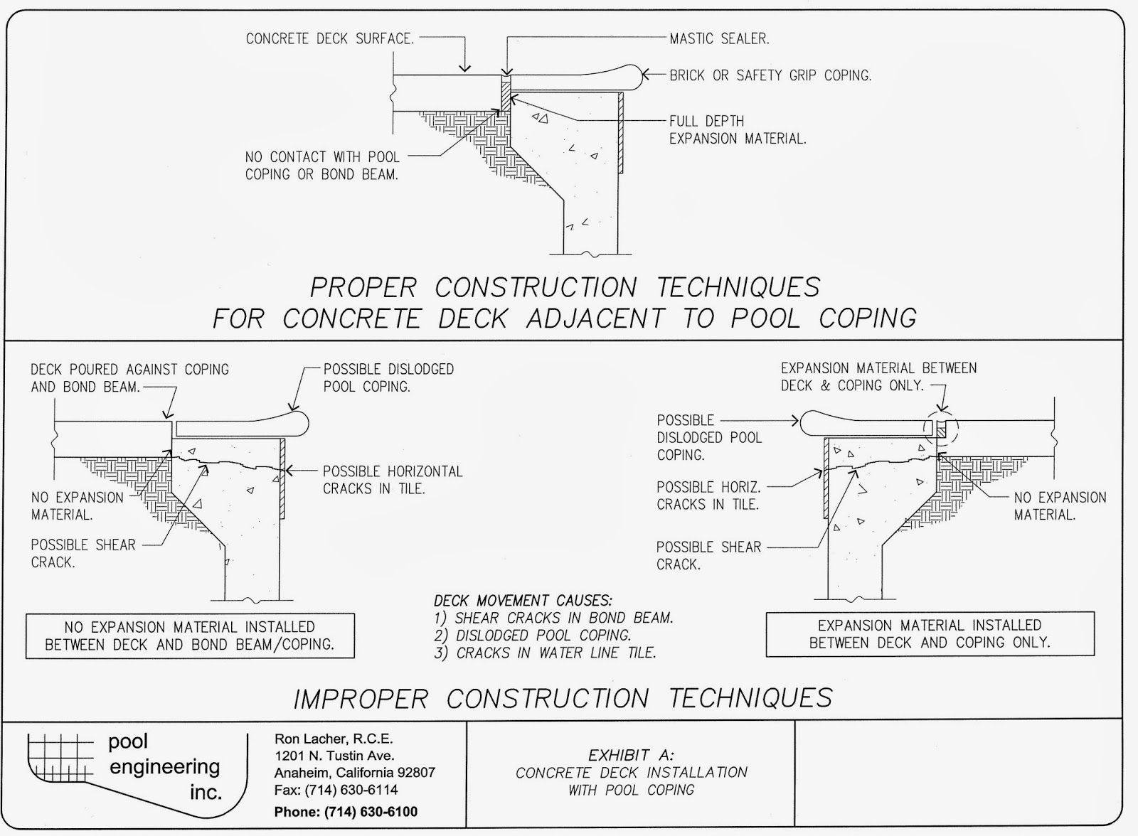A Pool Builder S View Of Building Swimming Pools