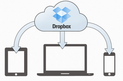 Dropbox 2018 Free Download