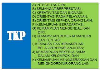 tkp cpns