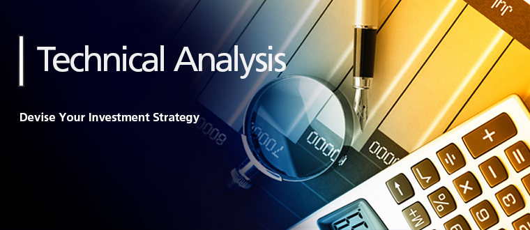 Analisa teknikal dalam forex