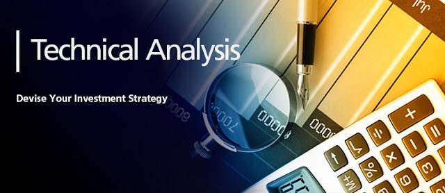 analisa teknikal trading forex
