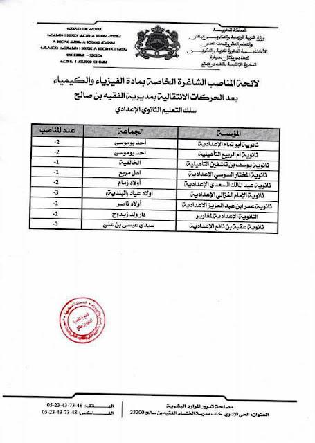 لائحة المناصب الشاغرة بالفقيه بن صالح بعد الحركتين الانتقاليتين