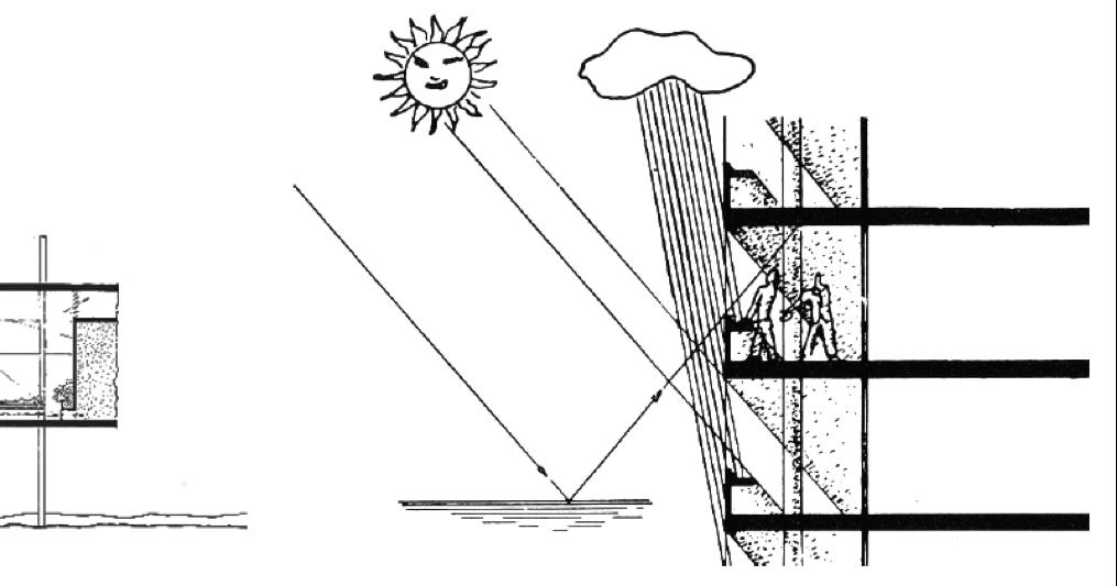Façades Confidential: Le Corbusier: a French lesson on